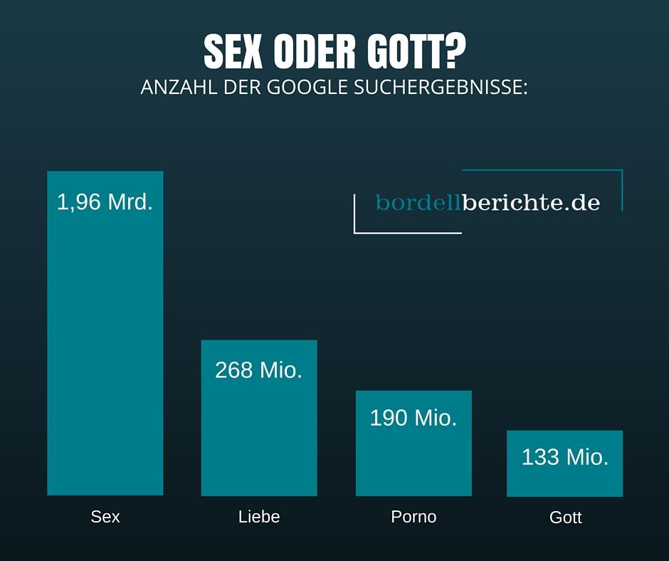 Sex oder Gott?